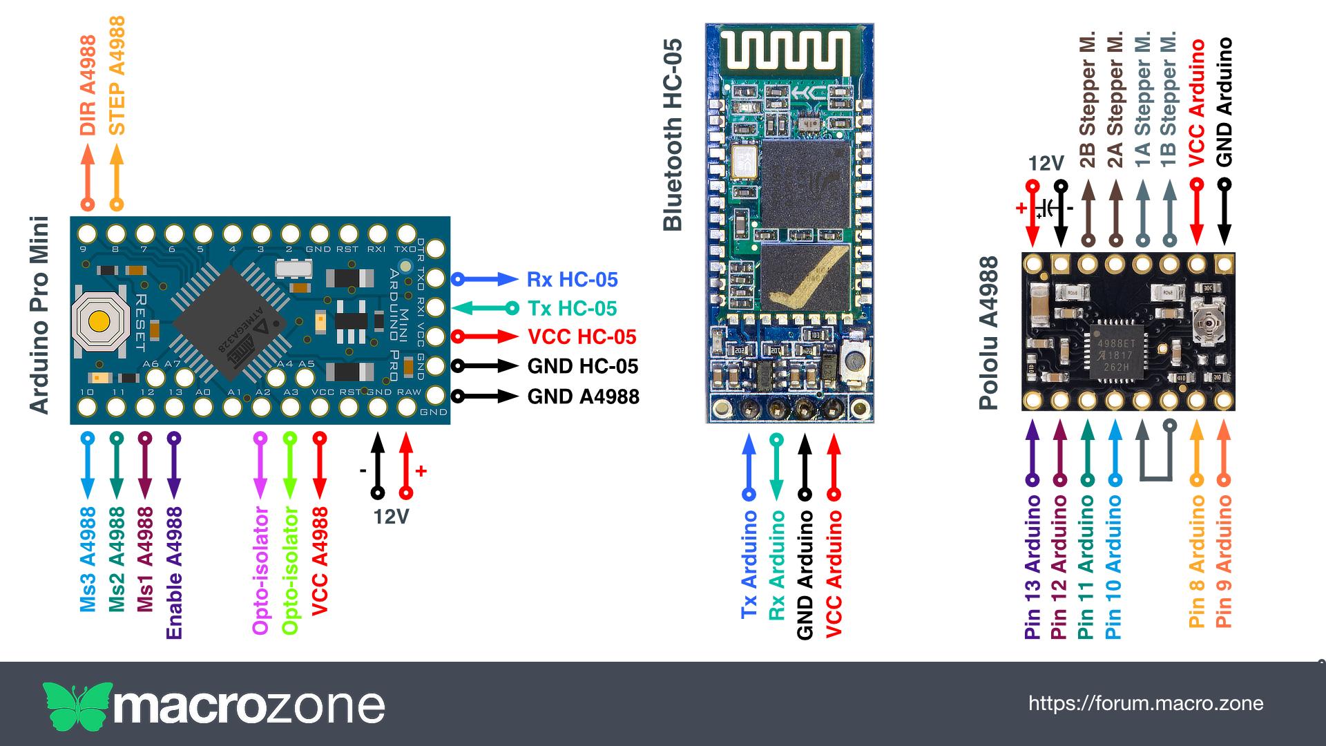 [Obrazek: Arduino_focus_stacking_controller_001.png]