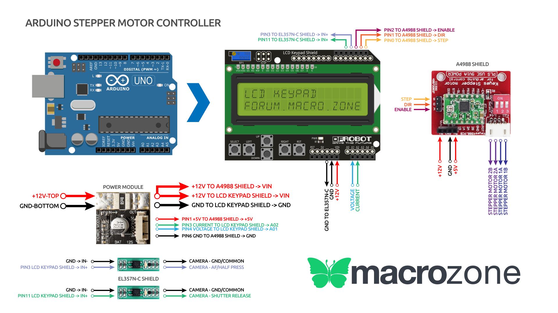 [Obrazek: Arduino_Stepper_Motor_Controller_01.png]